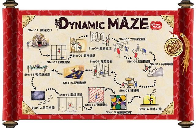 Bản đồ các thử thách của Dynamic Maze