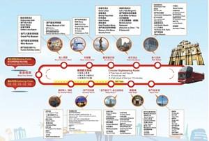 Macau Open-top Bus Tour